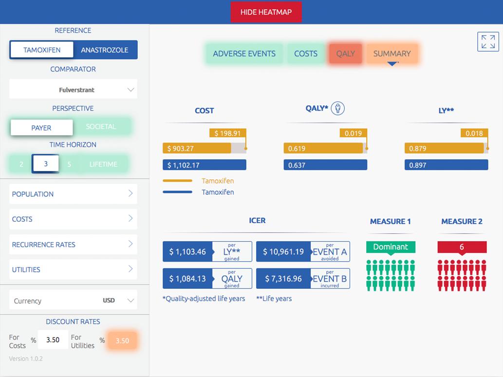 Erfreut Bootstrap Anwendungsvorlage Bilder - Beispiel Wiederaufnahme ...